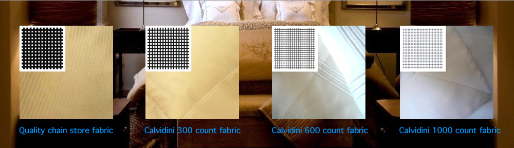 Italian High Count Egyptian Cotton Bedlinen Demystifying Thread